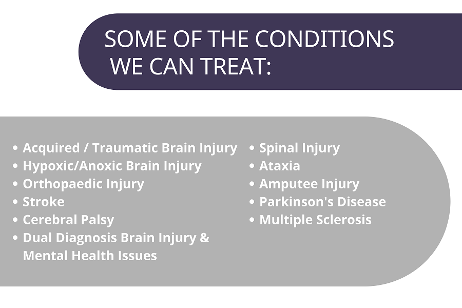 conditions we can treat